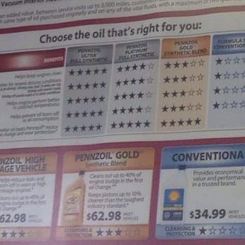 Jiffy lube oil change coupons san diego jiffy lube coupons manual hkswomensleadershipboard fandeluxe Gallery