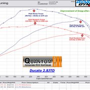 Fiat ducato dyno graph