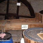 Technisches Museum Papiermühle, Zwönitz, Sachsen