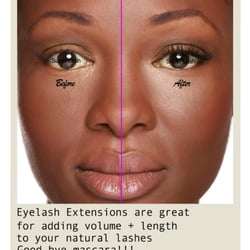 Eyelash extensions adds length and…
