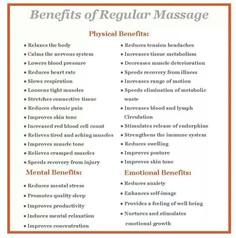 Massage Therapy writing websites