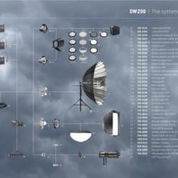 SYSTEM HMI DAYLIGHT BY KOBOLD