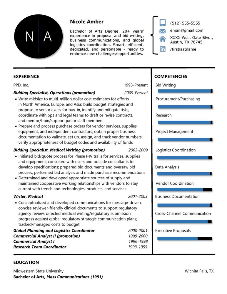 TopRated Resume Samples for 5000 Titles  JobHero