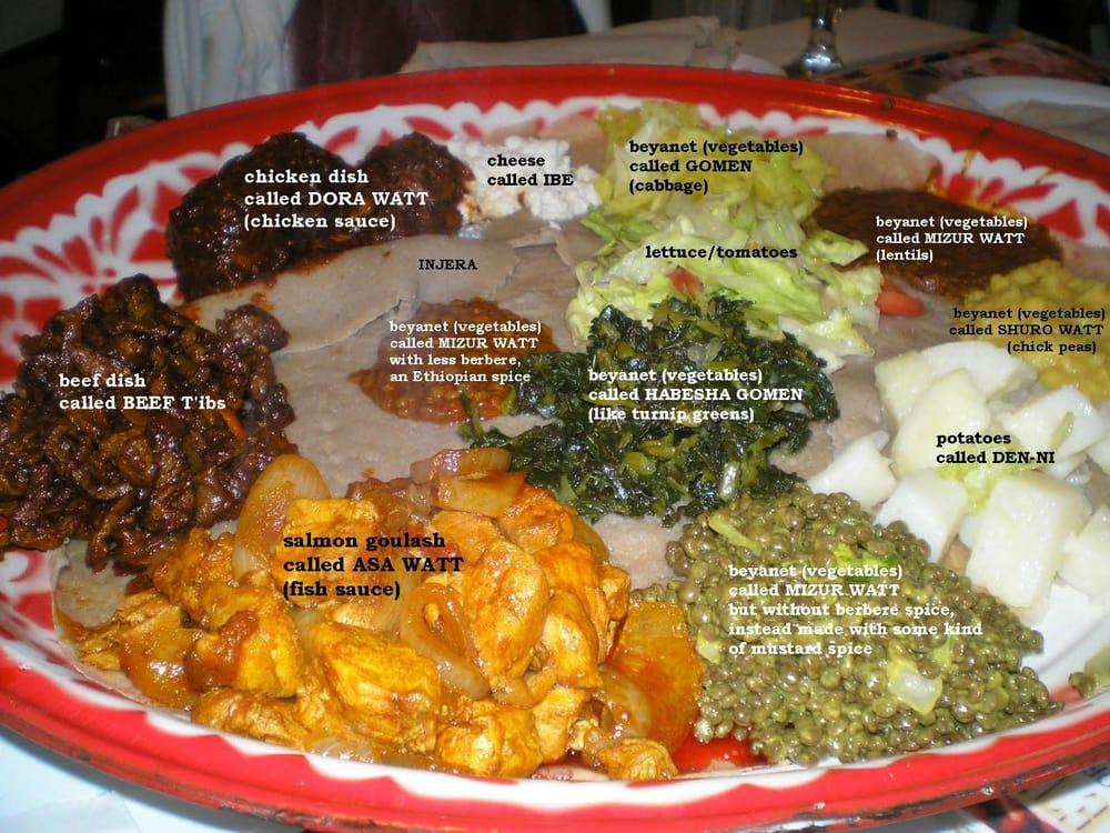 Best Vegan Food Phoenix