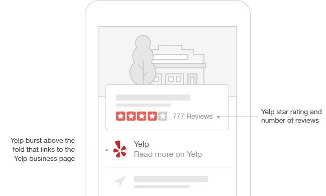 Display Requirements - Yelp Fusion
