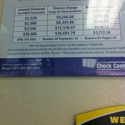 Payday loans in wenatchee wa picture 6