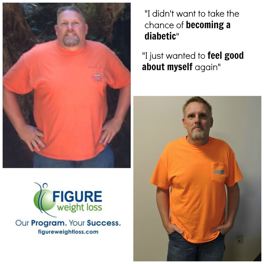 Figure Weight Loss: 157 Barnwood Dr, Edgewood, KY