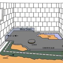 Luxury Basement Below Water Table
