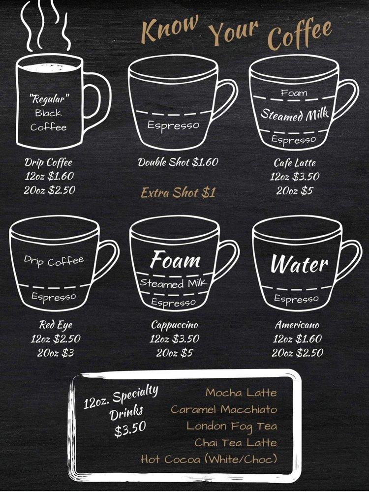 Missouri Coffee: 610 Park Ln, Chillicothe, MO