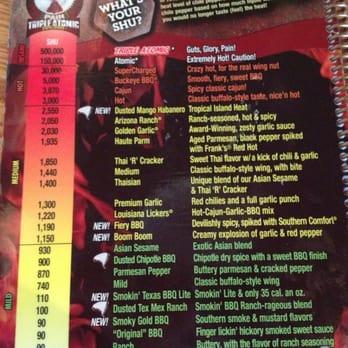 Bw3 menu