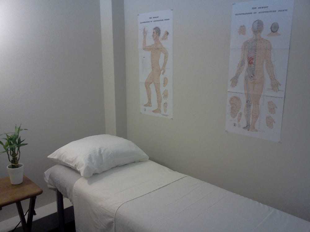 Eastway Acupuncture