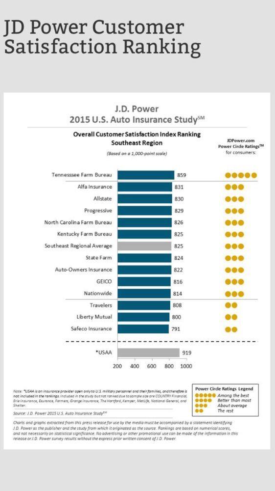Alfa Insurance Company Number
