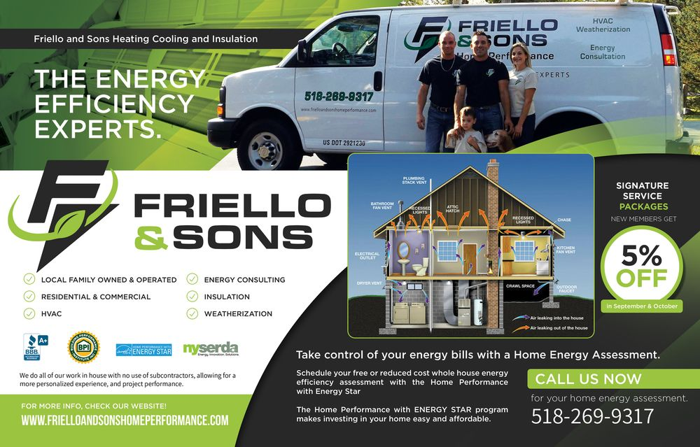 Friello and Sons Heating and Cooling: 2612 Phillips Rd, Castleton, NY