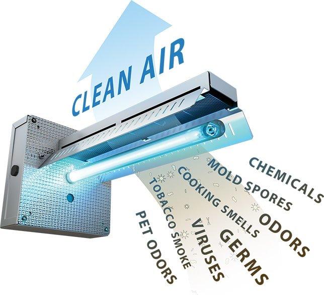 GVK Heating & Air: 13459 Olive Tree Ln., Poway, CA