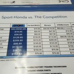 Sport Honda Service Center - 52 Reviews - Auto Repair - 1006