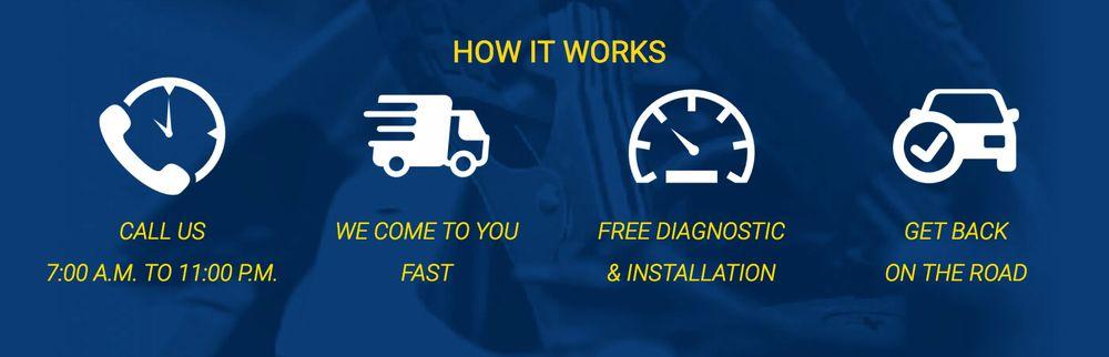 Batteries 911 Car Battery Replacement Service Free Diagnostic