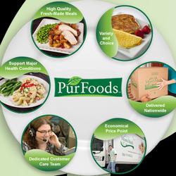 Purfoods
