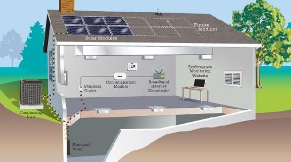 Higgins Heating, Air Conditioning & Refrigeration: 1632 Bemidji Ave N, Bemidji, MN