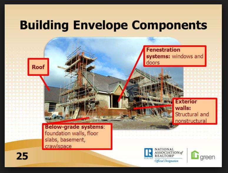 Aspen Roofing Contractors: Basalt, CO