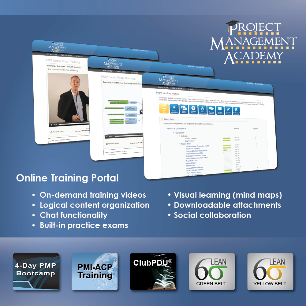 Project Management Academy Adult Education 5140 American Blvd W