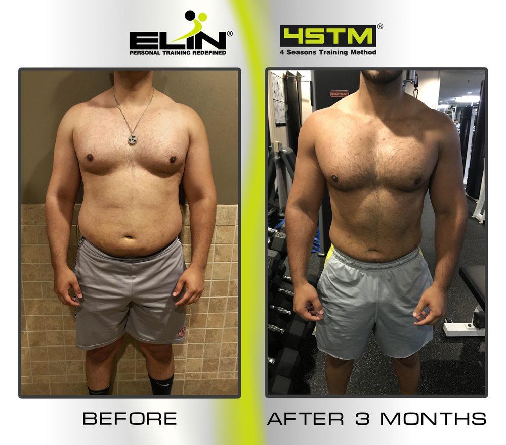 ELIN Fitness Redefined: Washington, DC, DC