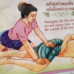 Svensk se sabai thaimassage
