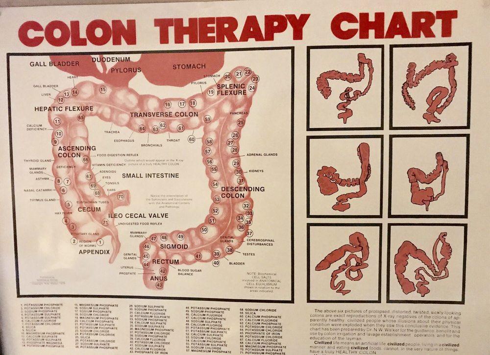 Relax Colon Hydro-Therapy & More: 1049 Broadway, El Cajon, CA