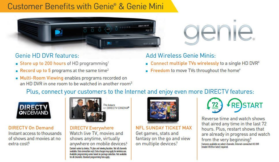 DIRECTV Genie DVR Features - Yelp