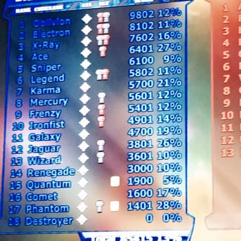 Funny Code Names For Laser Tag