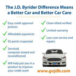 J D Byrider Car Dealers 1561 W Liberty Ave Beechview