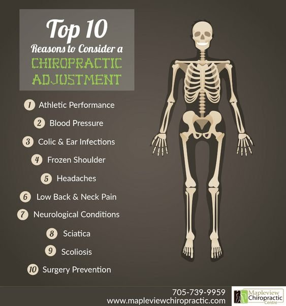 Live Proper Chiropractic: 77 Franklin St, Westerly, RI