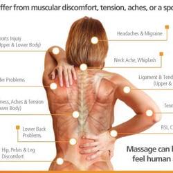 university place bodywise massage