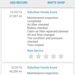 Charming Photo Of Suburban Honda, Service   Farmington Hills, MI, United States.  Information