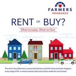 Farmers House Insurance >> Farmers Insurance Daniel Gatlin Request A Quote 19 Photos