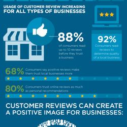 online business bureau review
