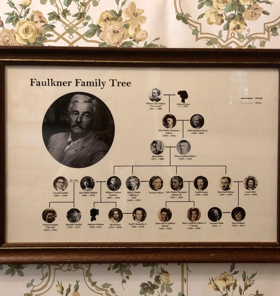 Rowan Oak - William Faulkner Home: Old Taylor Rd, Oxford, MS