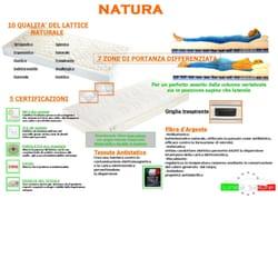 materassi - Health & Medical - Bologna, via Marconi 16, Piove di ...