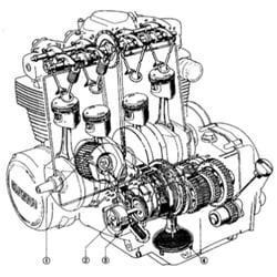 motofactory closed 14 reviews motorcycle repair 3108 se 50th Single Cylinder Ducati motofactory closed 14 reviews motorcycle repair 3108 se 50th ave richmond portland or phone number yelp