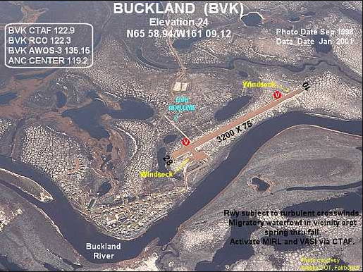 Buckland Airport BKC: Buckland, AK
