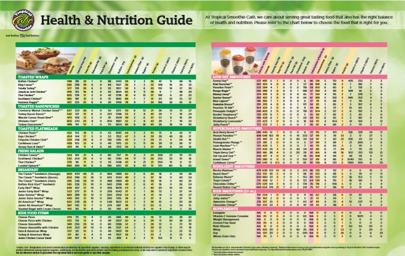 Tropical Smoothie Cafe Menu And Nutrition