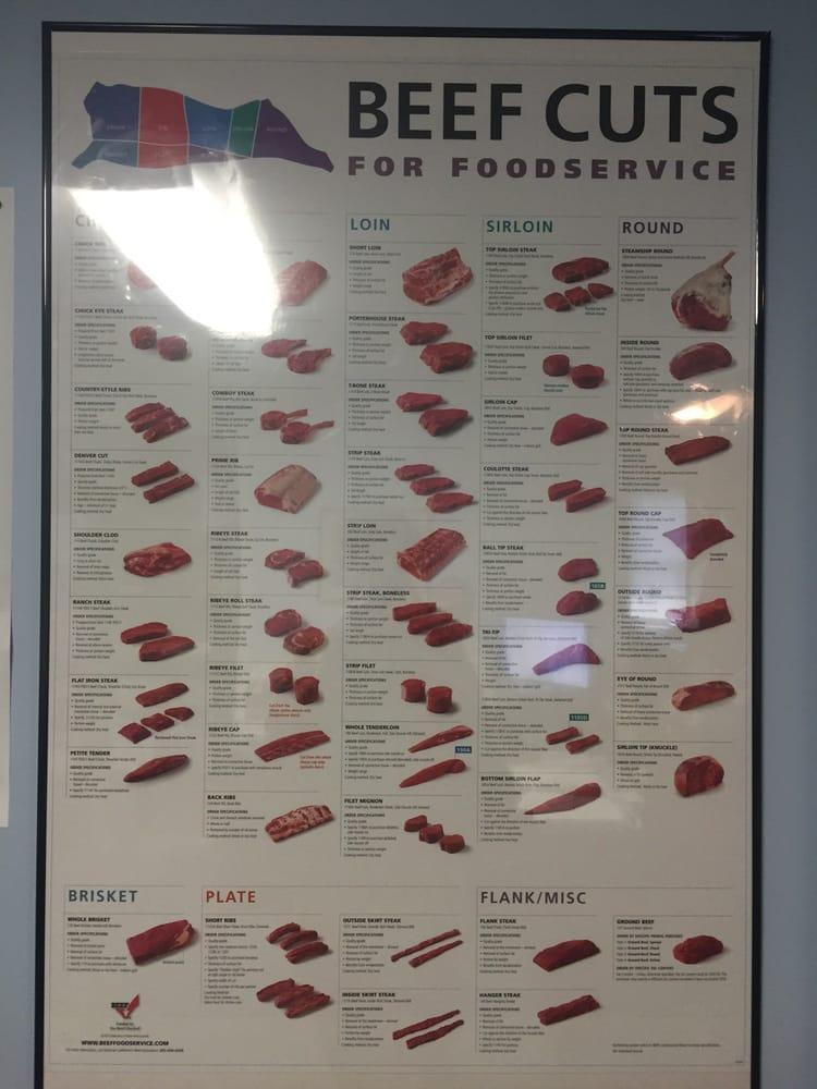 Central Maine Meats: 563 Brunswick Ave, Gardiner, ME