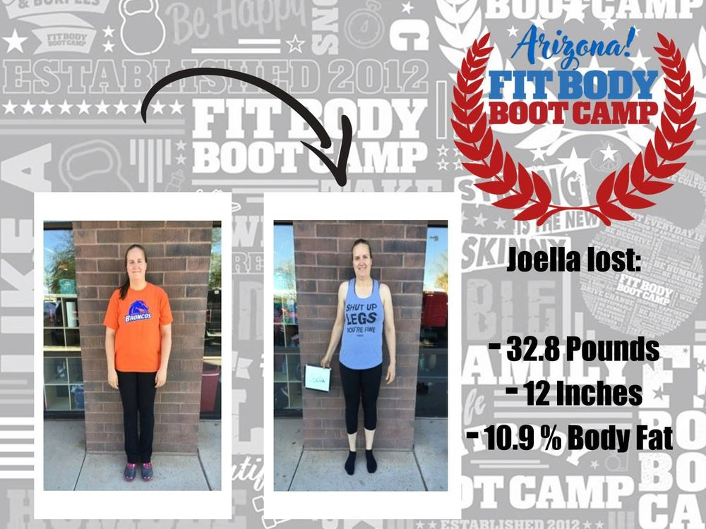 Gateway Fit Body Boot Camp