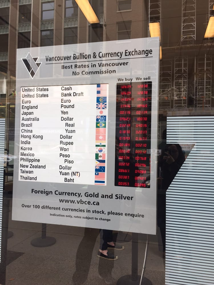 Bullion Currency Exchange Rate