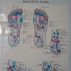 Photo of Foot Relaxing Station - Selden, NY, United States. Foot map  coordinating