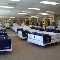 Photo Of The Mattress Store   Annapolis, MD, United States. Serta 2 Sided