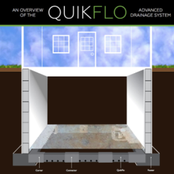 Photo Of All Dry Basement   Ballston Spa, NY, United States. The QuikFlo