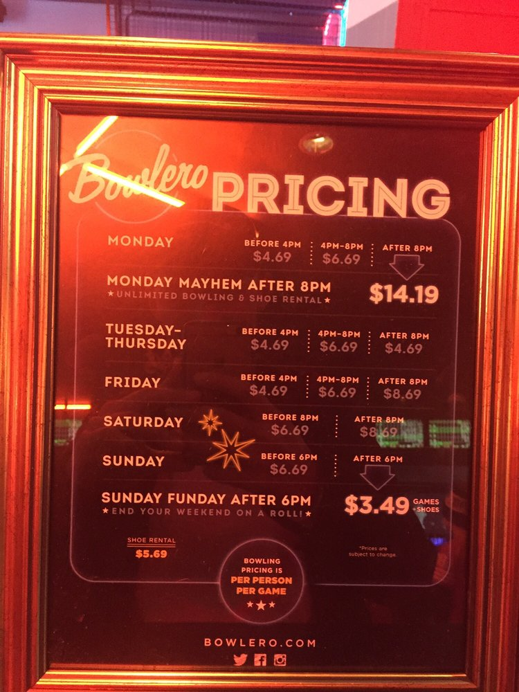 Pricing as of Feb 2017 - Yelp