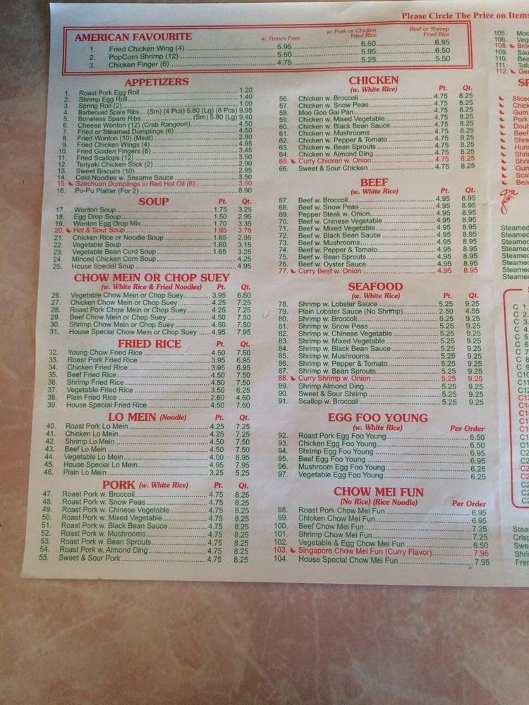 Panda Chinese Restaurant Spartanburg Sc