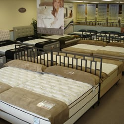 Flipping Your Bed: Avoid the Misconceptions