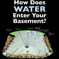 Unique Basement Waterproofing Louisville Ky